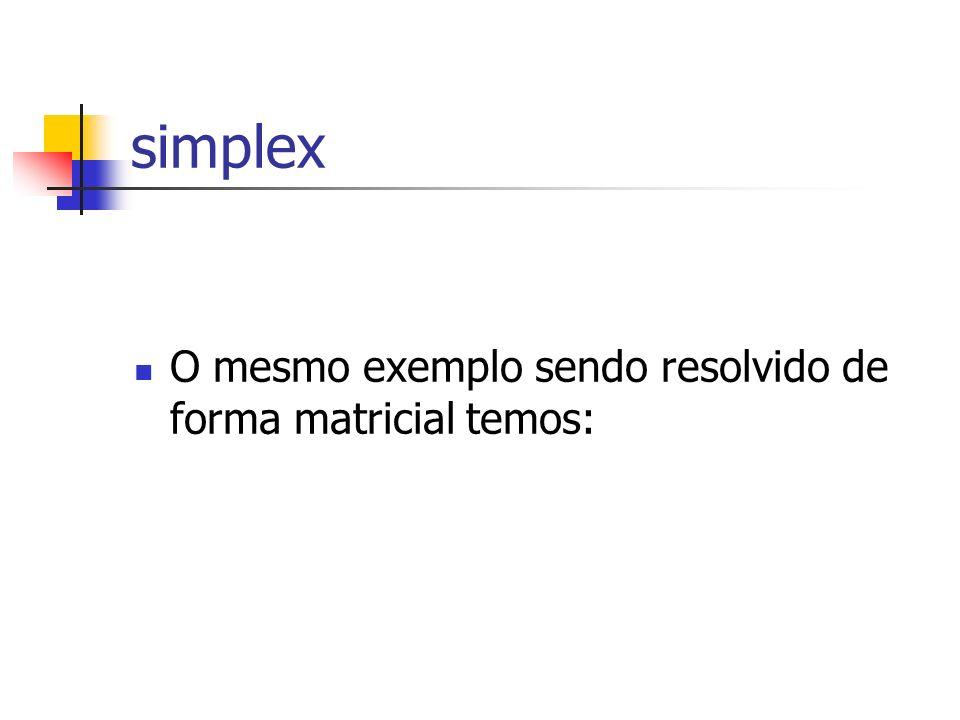 simplex O mesmo exemplo sendo resolvido de forma matricial temos:
