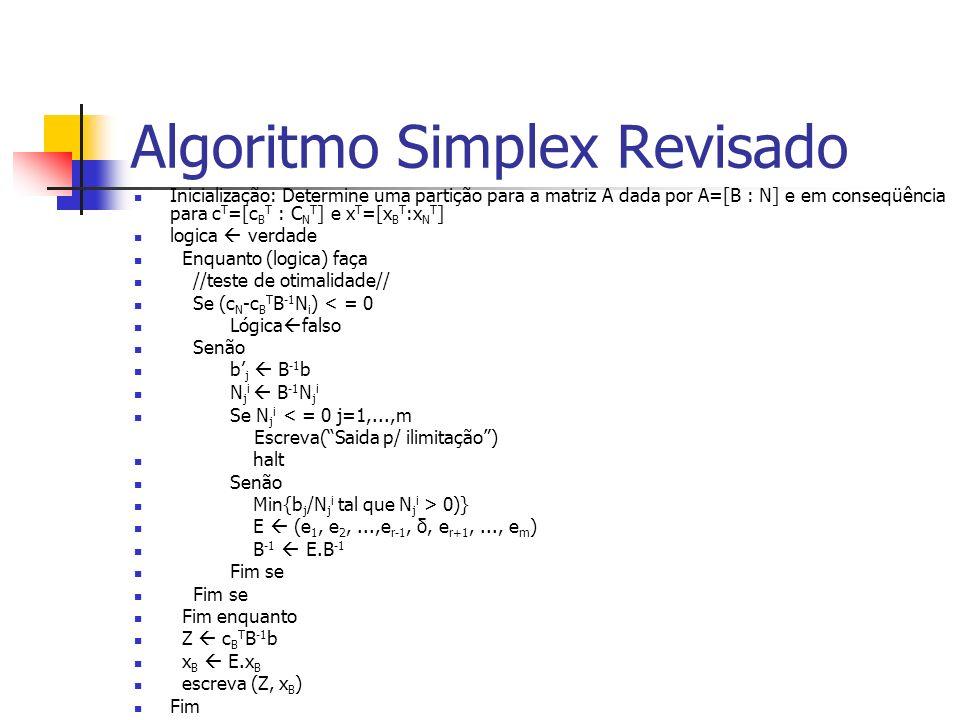 Algoritmo Simplex Revisado