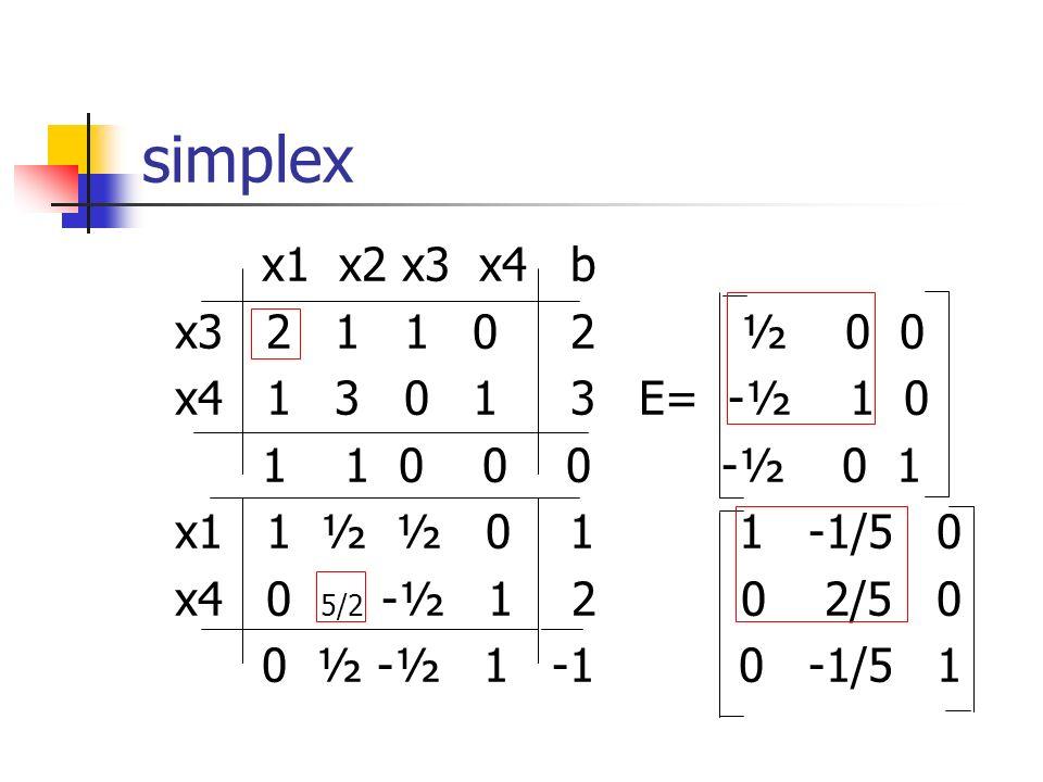 simplex x1 x2 x3 x4 b. x3 2 1 1 0 2 ½ 0 0. x4 1 3 0 1 3 E= -½ 1 0.