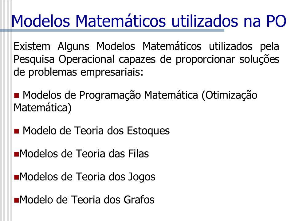 Modelos Matemáticos utilizados na PO