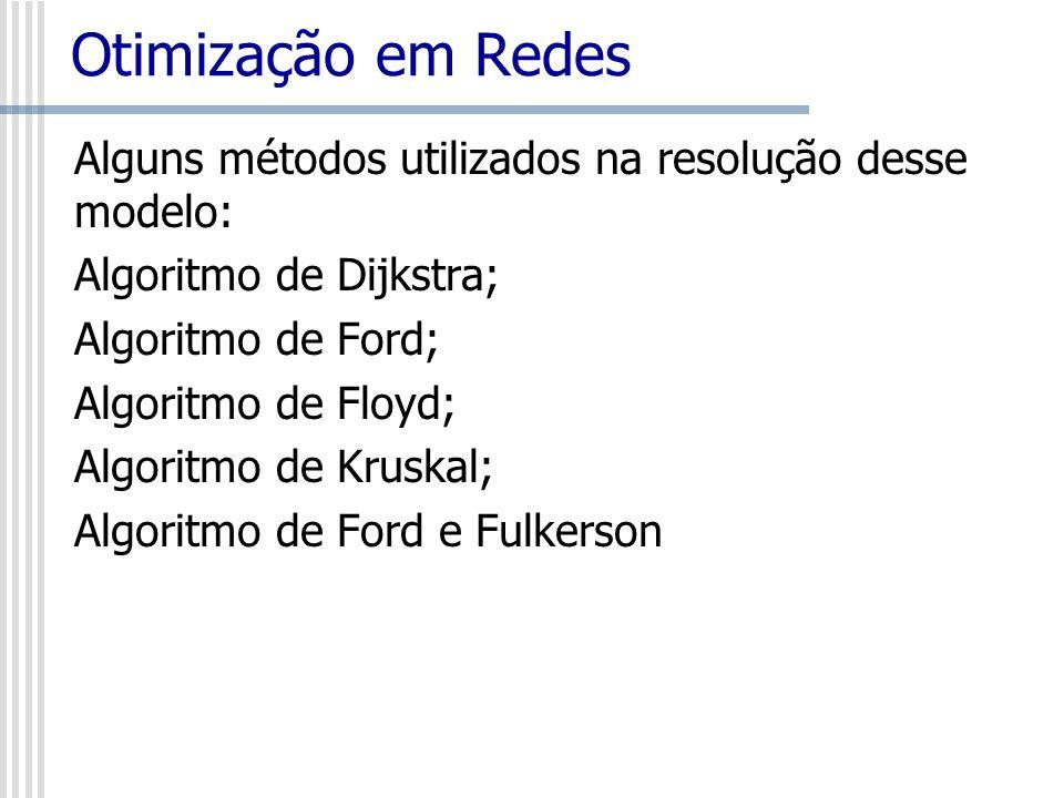 Otimização em Redes Alguns métodos utilizados na resolução desse modelo: Algoritmo de Dijkstra; Algoritmo de Ford;