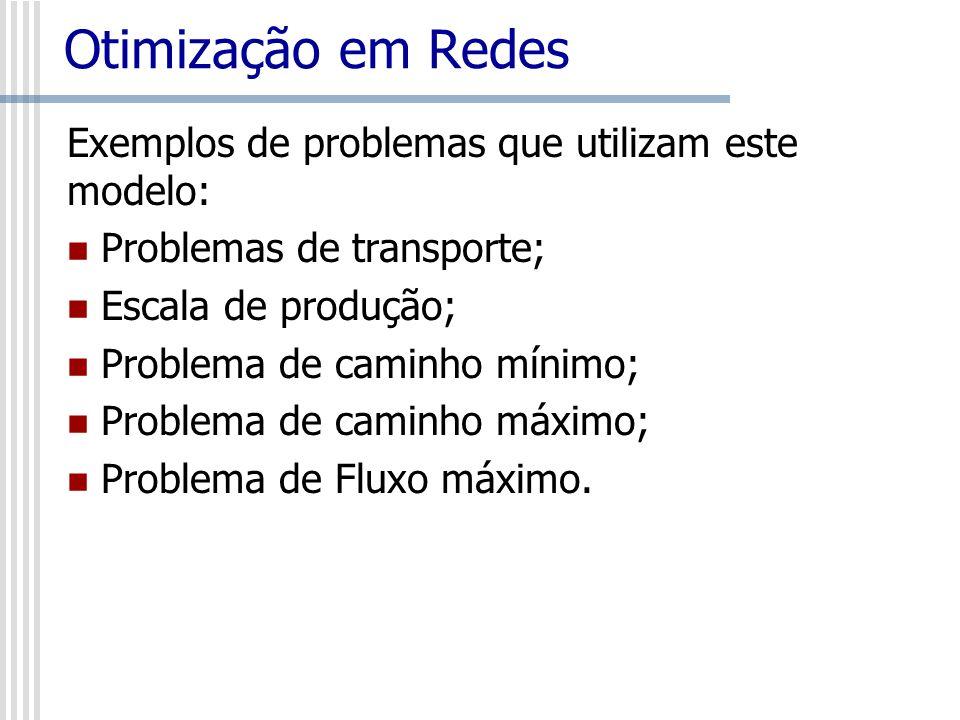 Otimização em Redes Exemplos de problemas que utilizam este modelo: