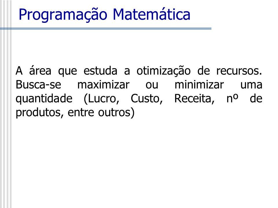Programação Matemática