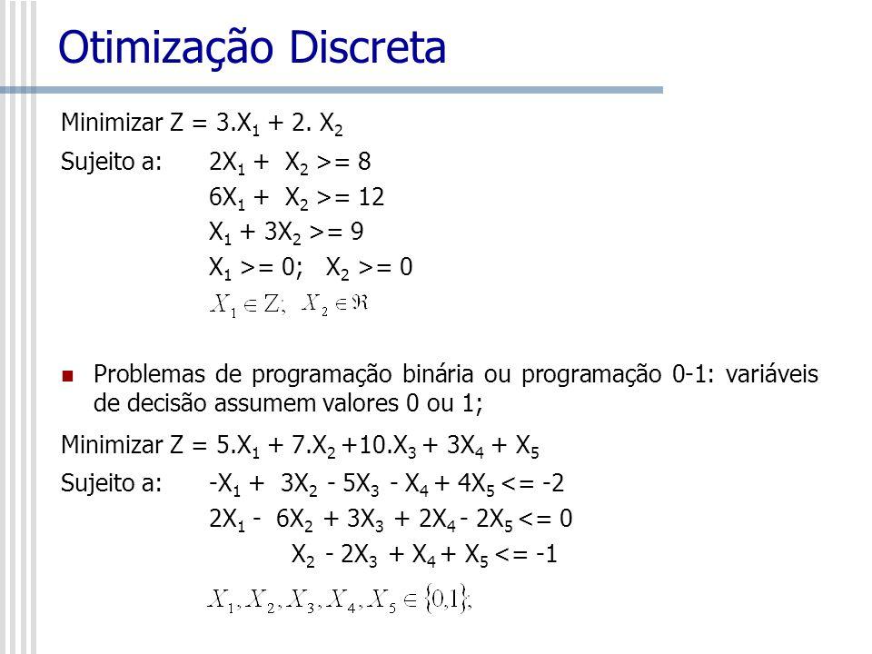 Otimização Discreta Minimizar Z = 3.X1 + 2. X2