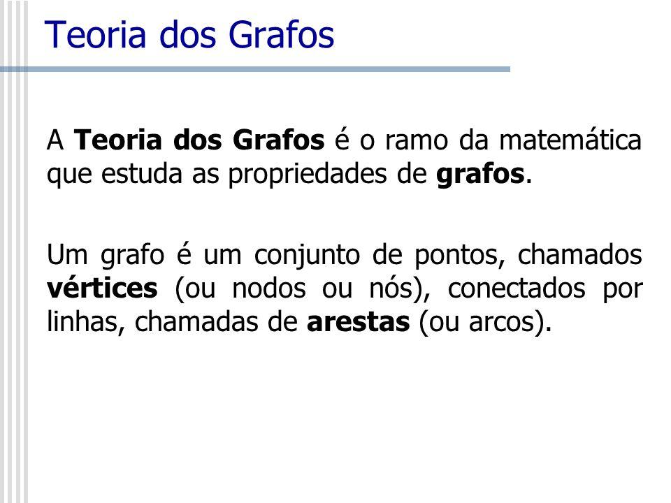 Teoria dos Grafos A Teoria dos Grafos é o ramo da matemática que estuda as propriedades de grafos.