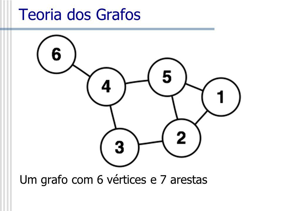 Teoria dos Grafos Um grafo com 6 vértices e 7 arestas