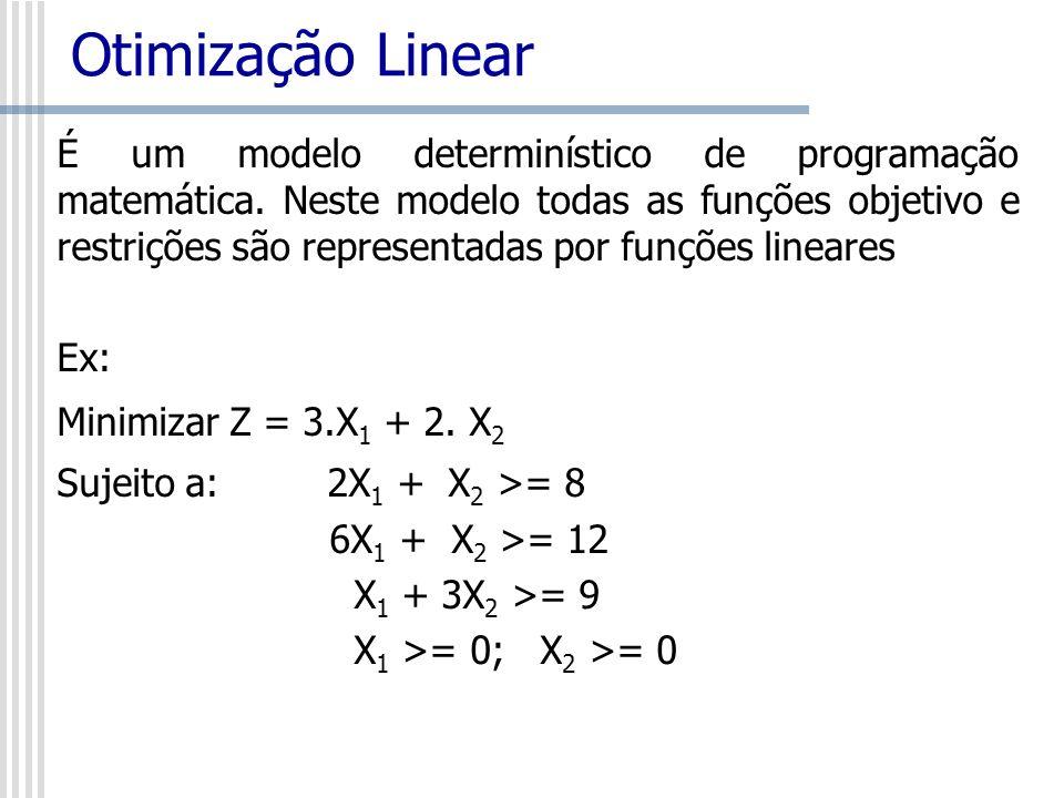 Otimização Linear