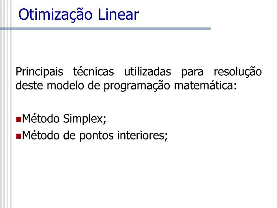 Otimização Linear Principais técnicas utilizadas para resolução deste modelo de programação matemática: