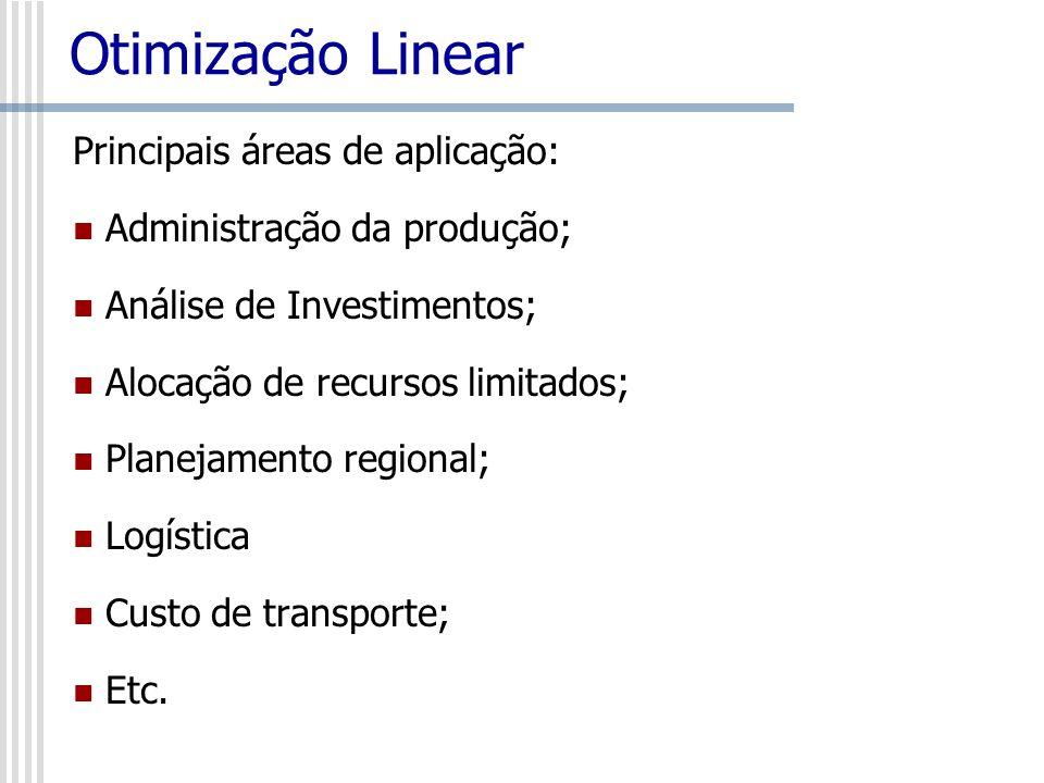 Otimização Linear Principais áreas de aplicação: