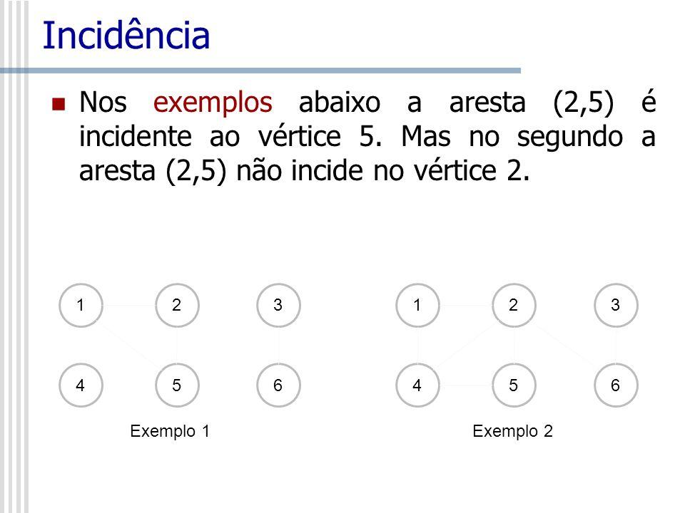 Incidência Nos exemplos abaixo a aresta (2,5) é incidente ao vértice 5. Mas no segundo a aresta (2,5) não incide no vértice 2.