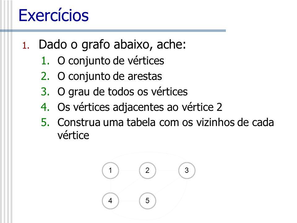 Exercícios Dado o grafo abaixo, ache: O conjunto de vértices