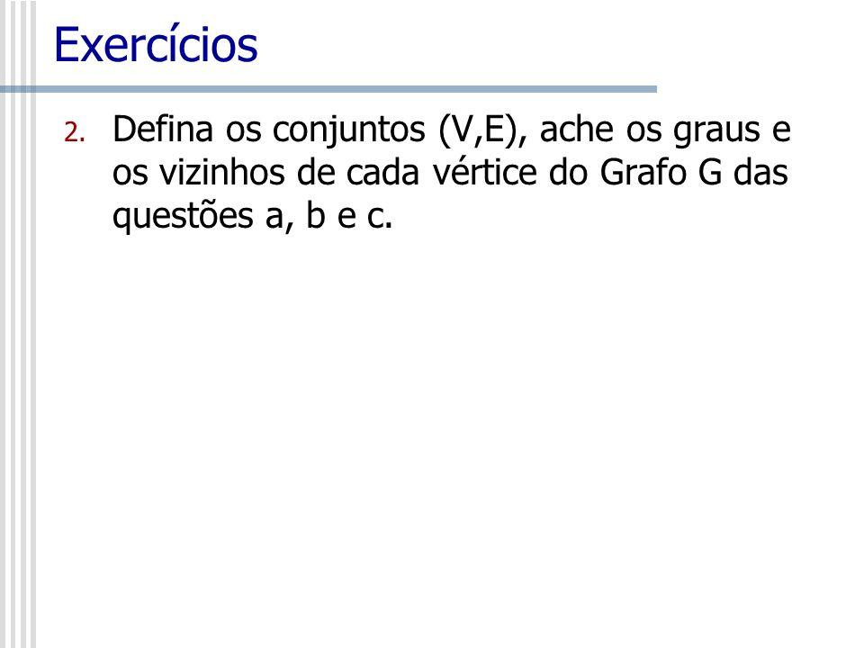 Exercícios Defina os conjuntos (V,E), ache os graus e os vizinhos de cada vértice do Grafo G das questões a, b e c.