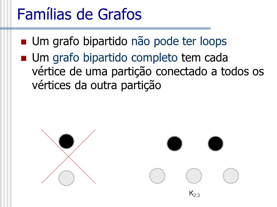 Famílias de Grafos Um grafo bipartido não pode ter loops