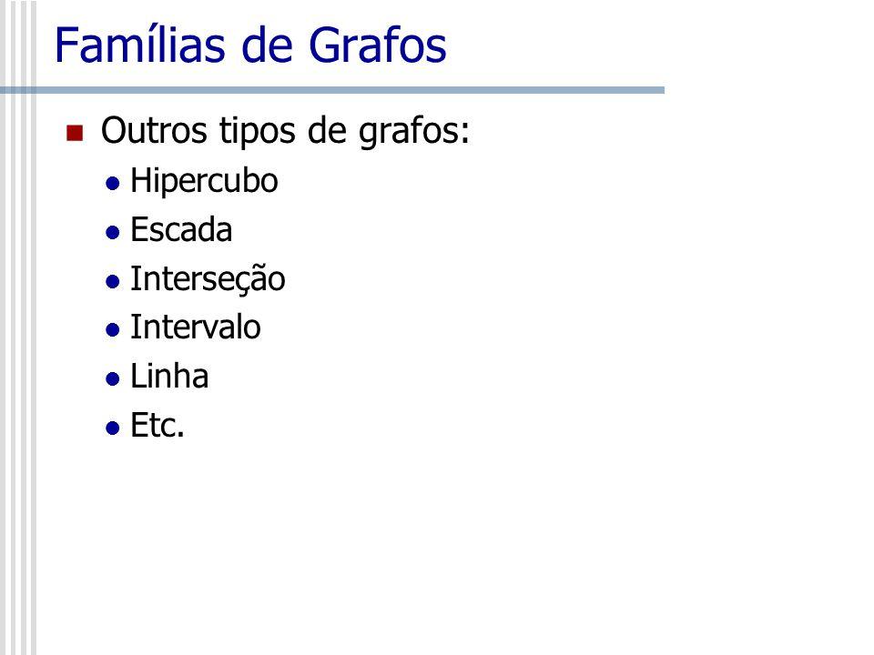 Famílias de Grafos Outros tipos de grafos: Hipercubo Escada Interseção