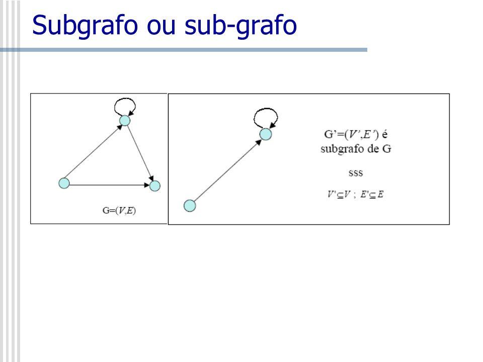 Subgrafo ou sub-grafo