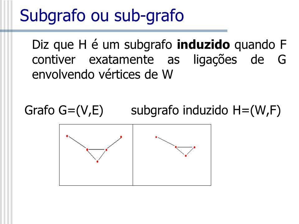 Subgrafo ou sub-grafo Diz que H é um subgrafo induzido quando F contiver exatamente as ligações de G envolvendo vértices de W.