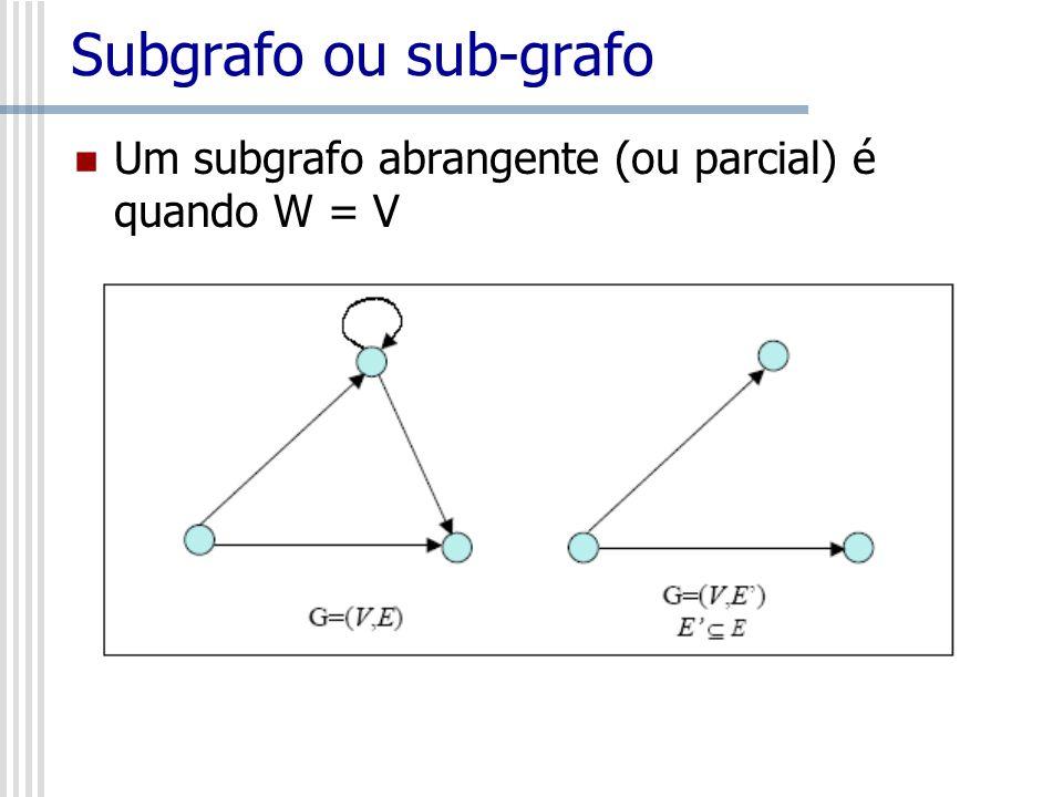 Subgrafo ou sub-grafo Um subgrafo abrangente (ou parcial) é quando W = V