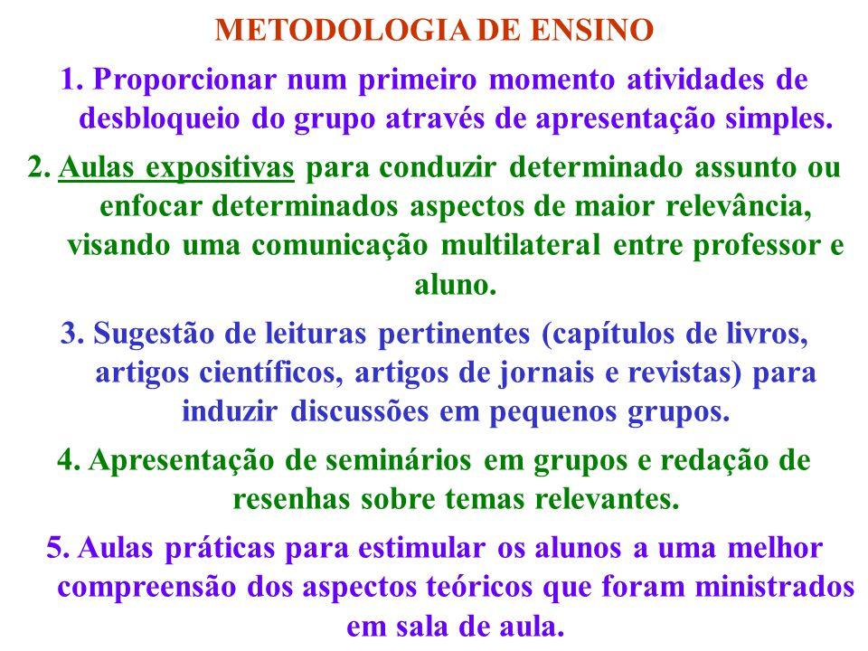 METODOLOGIA DE ENSINO 1. Proporcionar num primeiro momento atividades de desbloqueio do grupo através de apresentação simples.