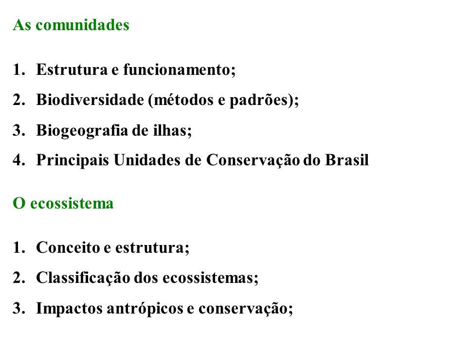 As comunidadesEstrutura e funcionamento; Biodiversidade (métodos e padrões); Biogeografia de ilhas;