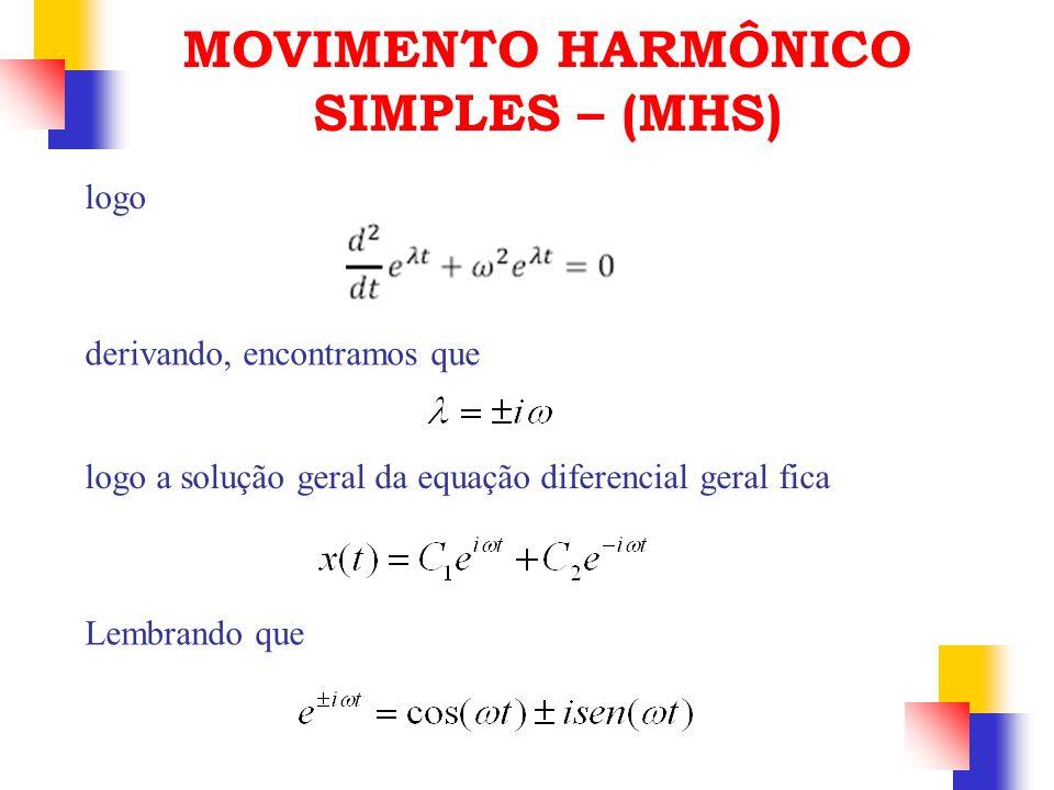 MOVIMENTO HARMÔNICO SIMPLES – (MHS)