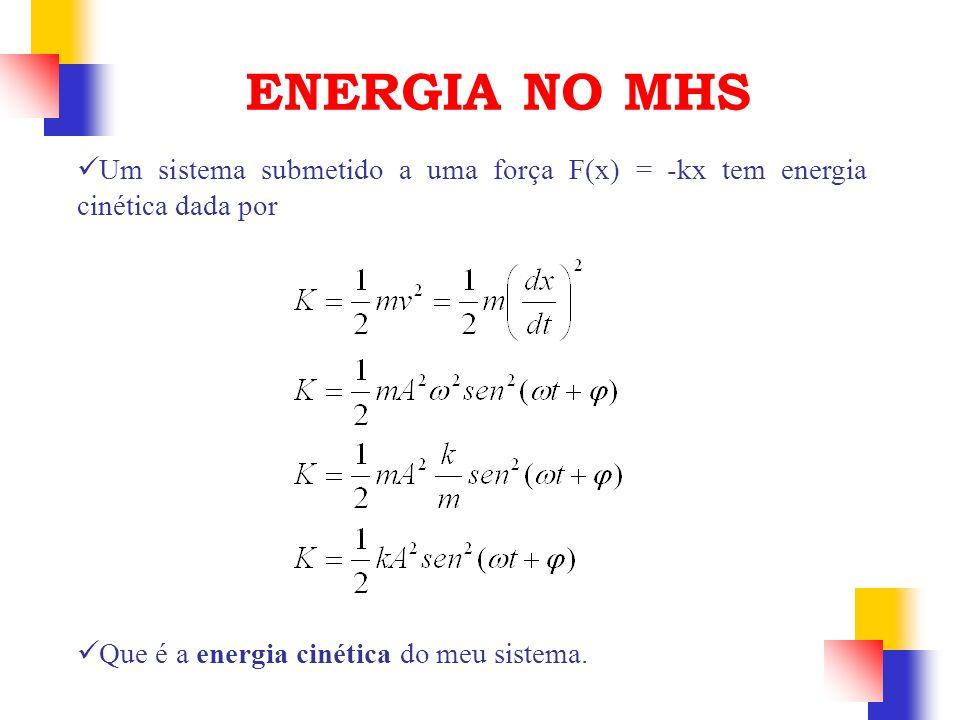 ENERGIA NO MHS Um sistema submetido a uma força F(x) = -kx tem energia cinética dada por.