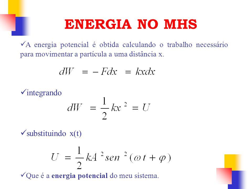 ENERGIA NO MHS integrando substituindo x(t)