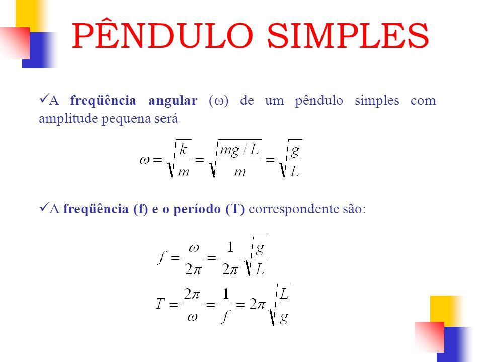 PÊNDULO SIMPLES A freqüência angular (w) de um pêndulo simples com amplitude pequena será.