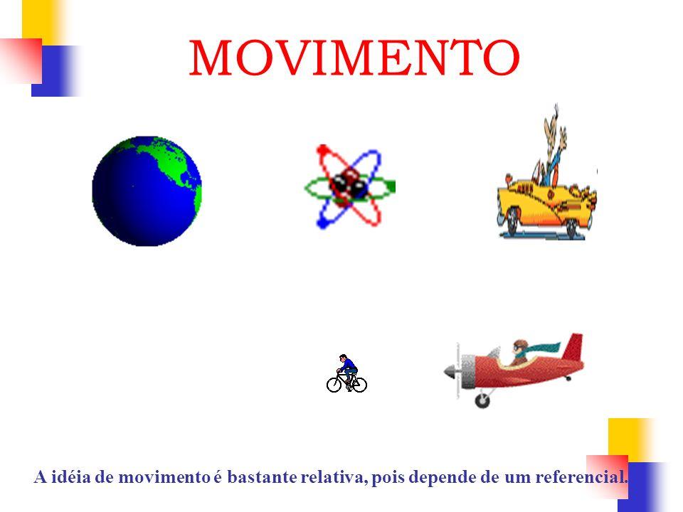 MOVIMENTO A idéia de movimento é bastante relativa, pois depende de um referencial.