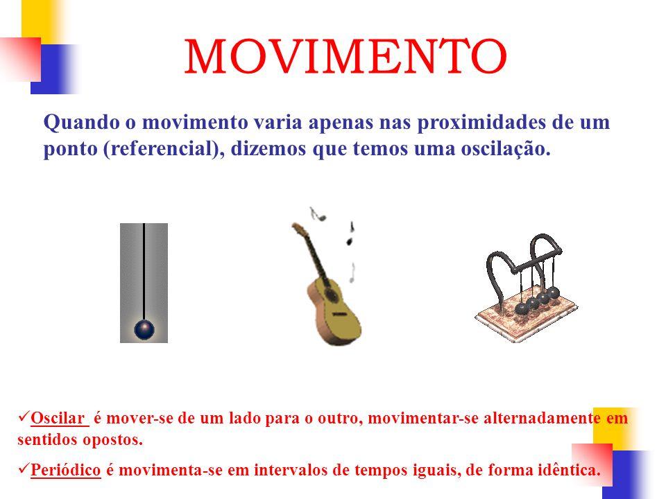 MOVIMENTOQuando o movimento varia apenas nas proximidades de um ponto (referencial), dizemos que temos uma oscilação.