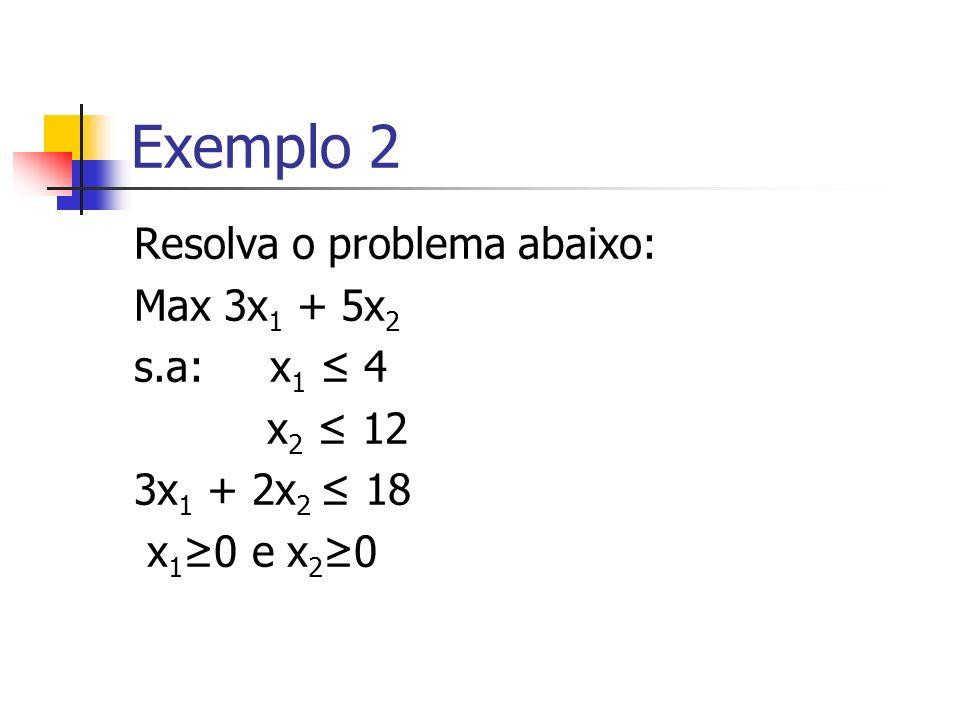 Exemplo 2 Resolva o problema abaixo: Max 3x1 + 5x2 s.a: x1 ≤ 4 x2 ≤ 12