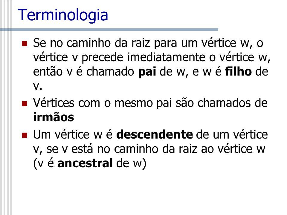 Terminologia Se no caminho da raiz para um vértice w, o vértice v precede imediatamente o vértice w, então v é chamado pai de w, e w é filho de v.