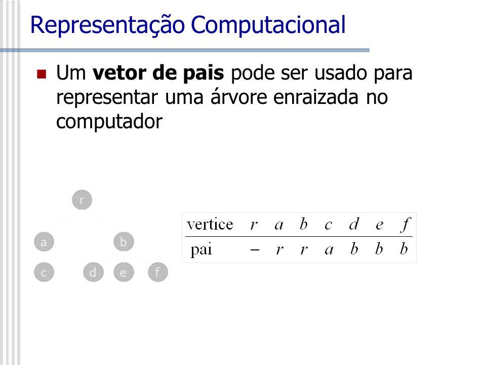 Representação Computacional