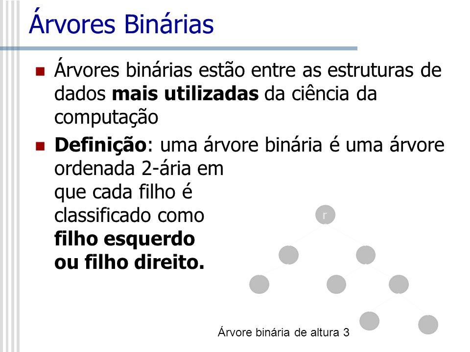 Árvores Binárias Árvores binárias estão entre as estruturas de dados mais utilizadas da ciência da computação.