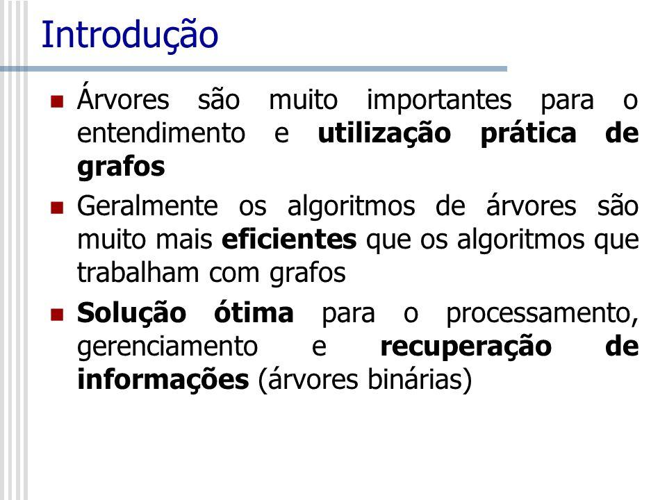 Introdução Árvores são muito importantes para o entendimento e utilização prática de grafos.