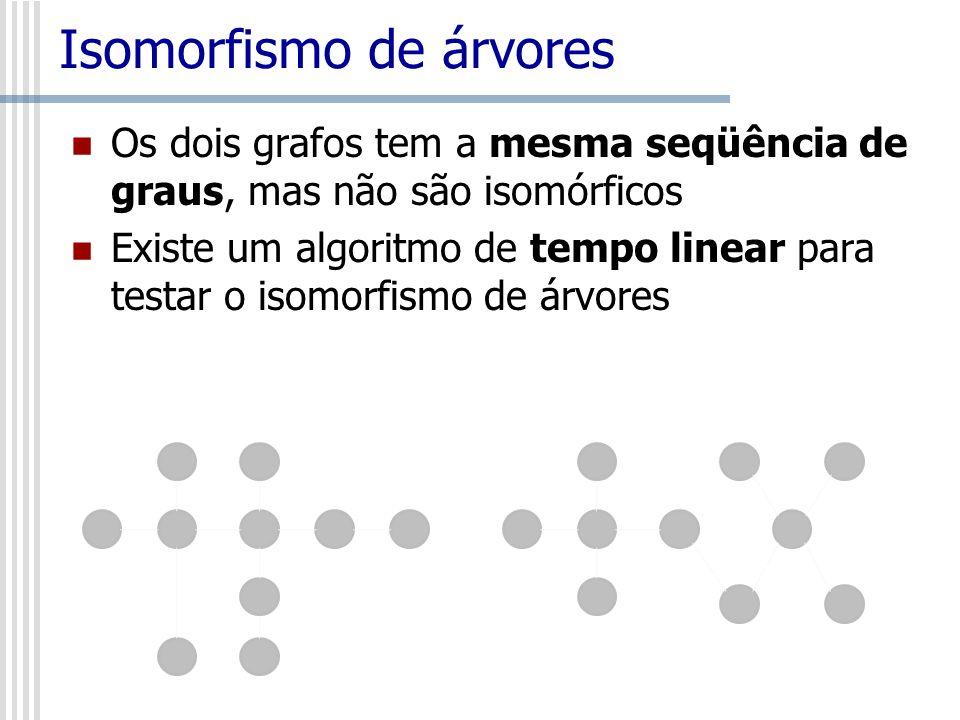Isomorfismo de árvores