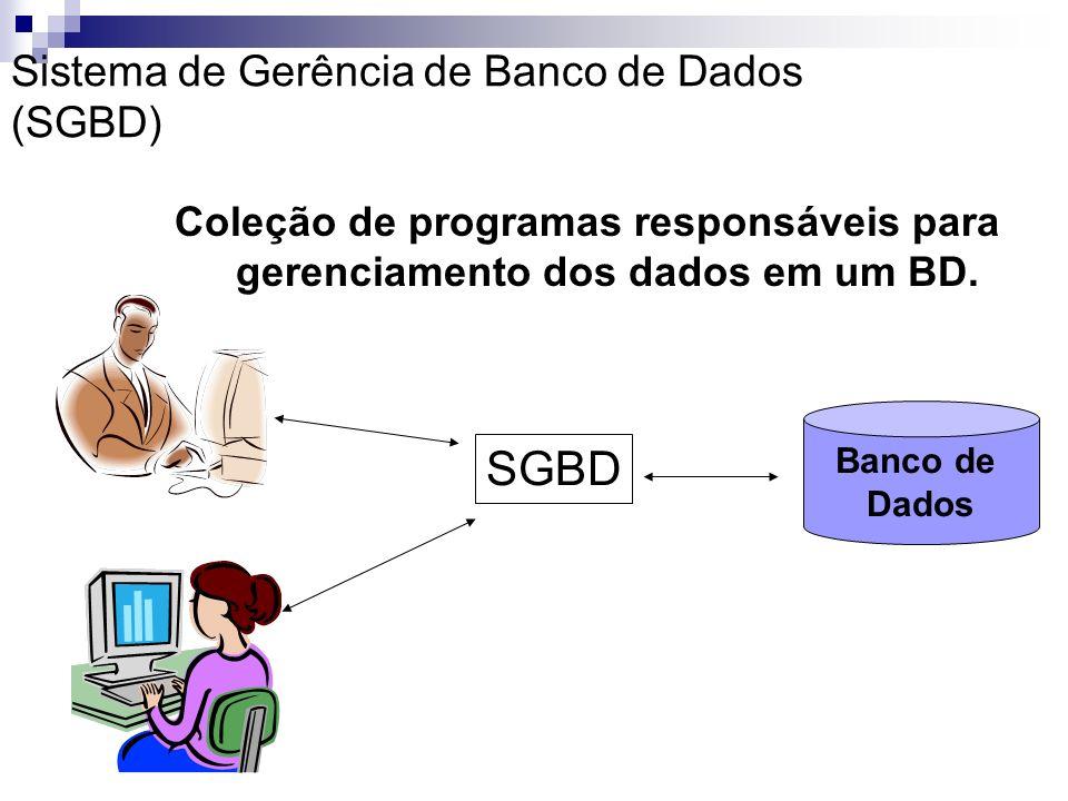 Sistema de Gerência de Banco de Dados (SGBD)