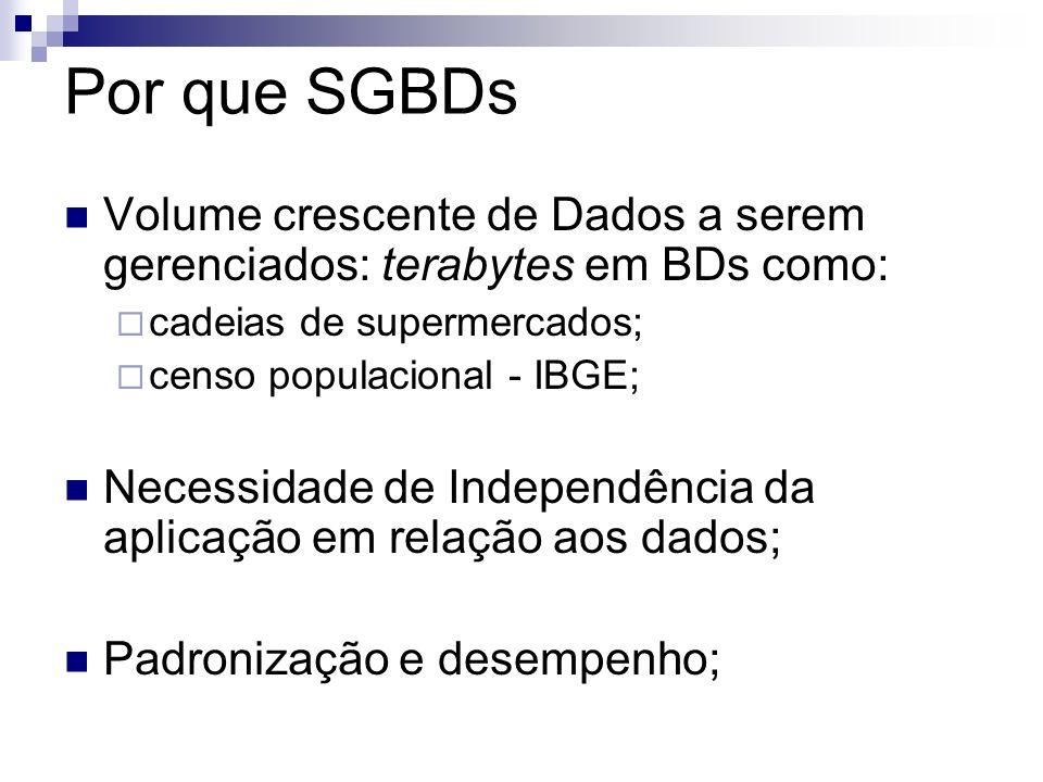Por que SGBDs Volume crescente de Dados a serem gerenciados: terabytes em BDs como: cadeias de supermercados;