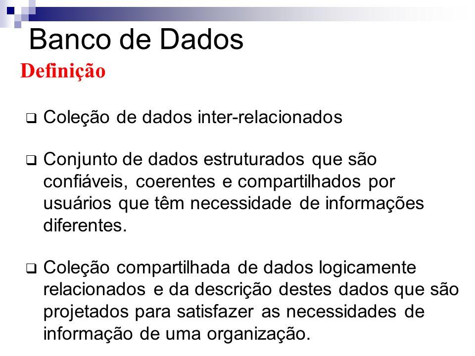 Banco de Dados Definição Coleção de dados inter-relacionados