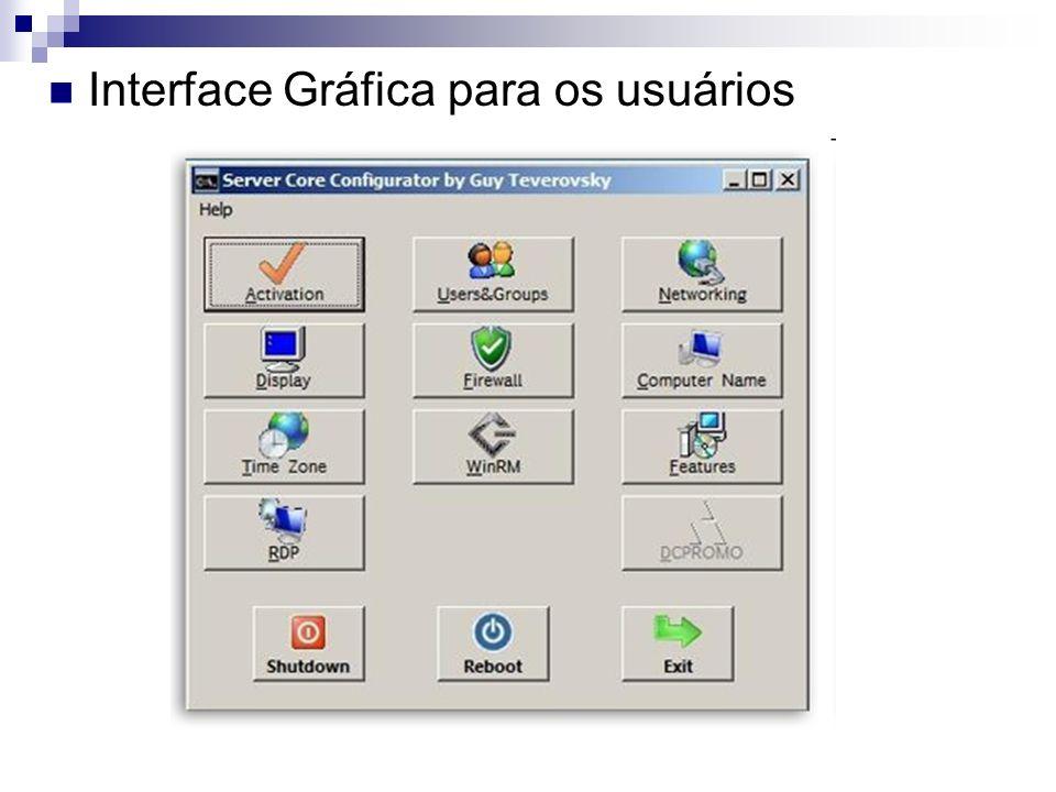 Interface Gráfica para os usuários
