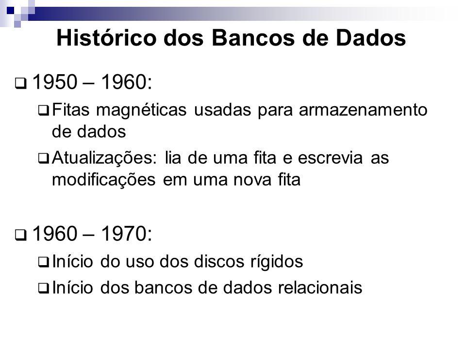 Histórico dos Bancos de Dados