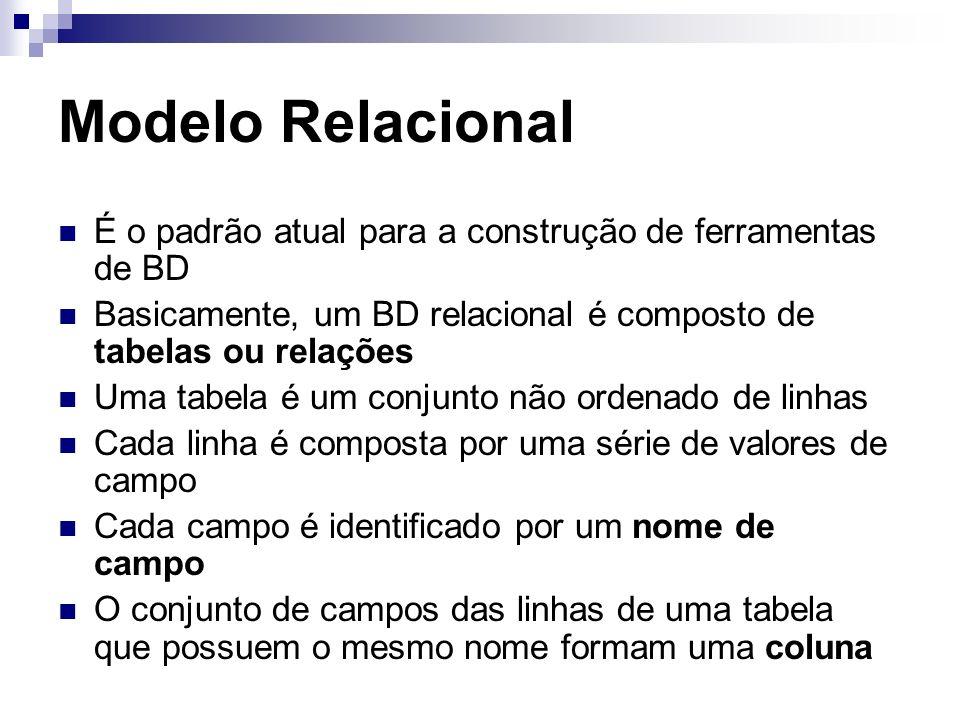 Modelo Relacional É o padrão atual para a construção de ferramentas de BD. Basicamente, um BD relacional é composto de tabelas ou relações.