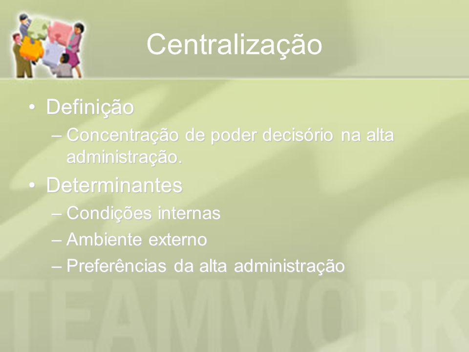Centralização Definição Determinantes