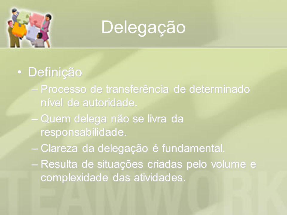 Delegação Definição. Processo de transferência de determinado nível de autoridade. Quem delega não se livra da responsabilidade.
