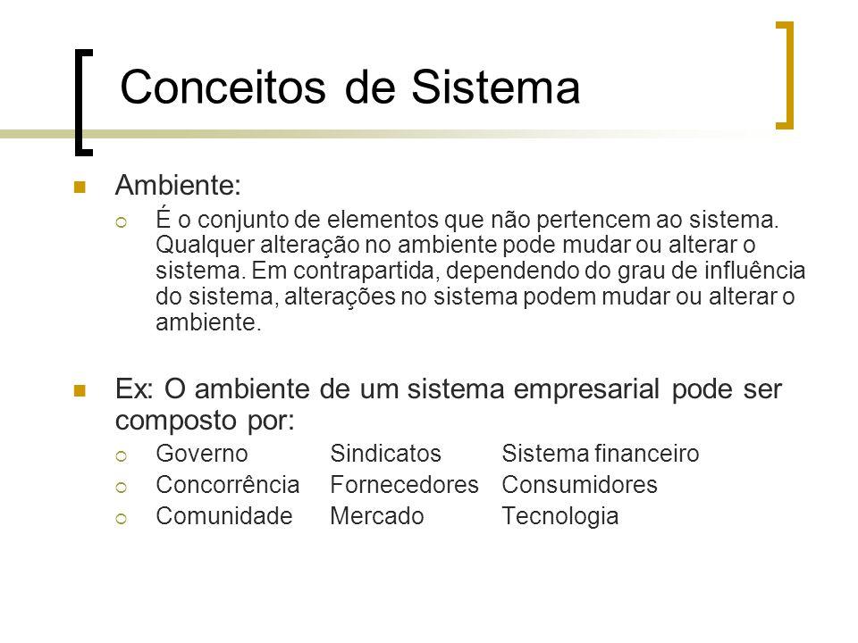 Conceitos de Sistema Ambiente: