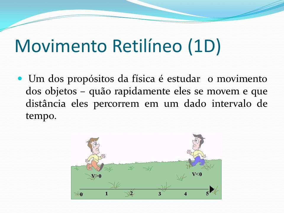 Movimento Retilíneo (1D)