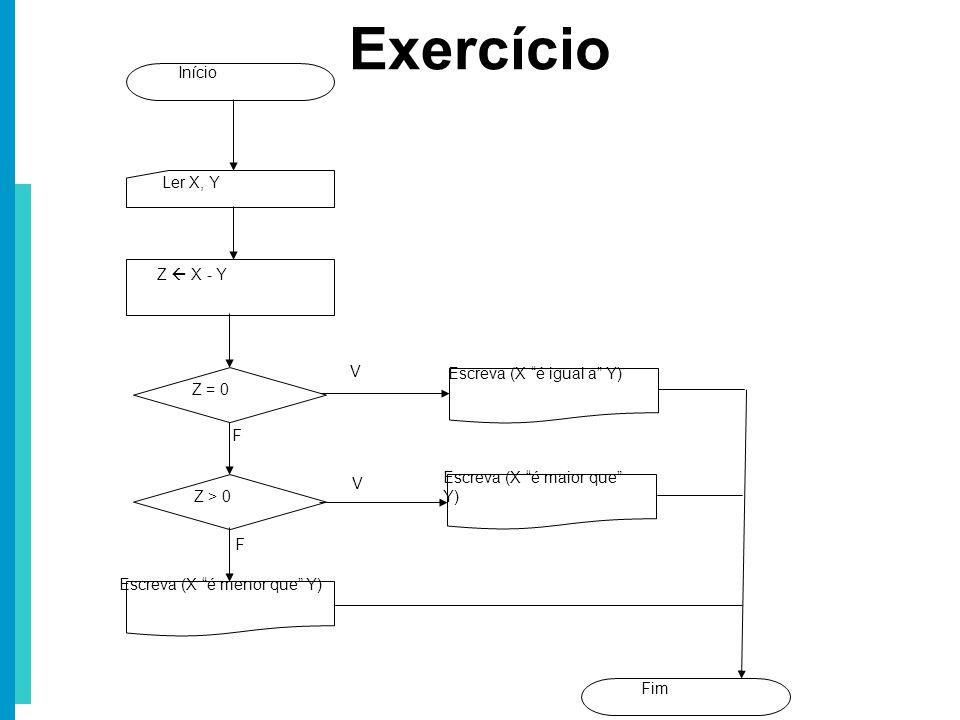 Exercício Início Ler X, Y Z  X - Y V Escreva (X é igual a Y) Z = 0