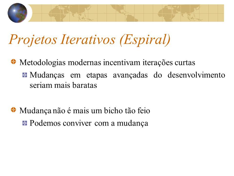 Projetos Iterativos (Espiral)