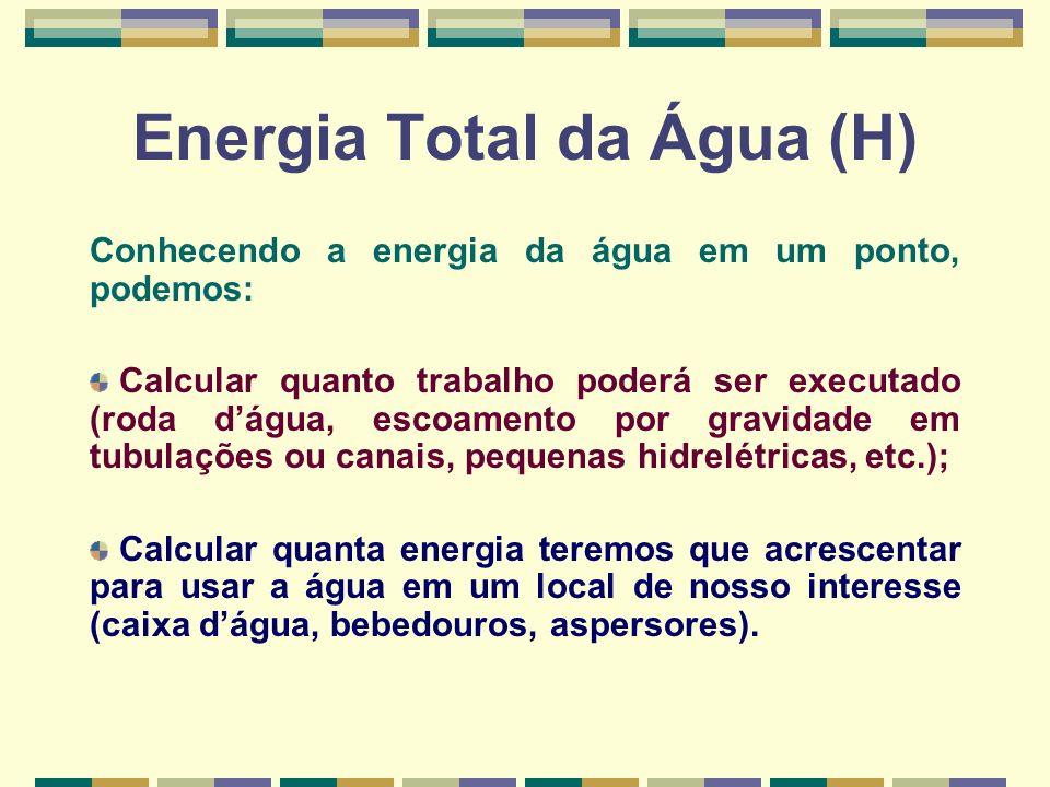 Energia Total da Água (H)