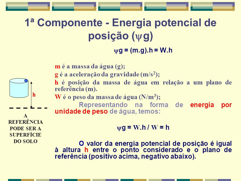 1ª Componente - Energia potencial de posição (g)