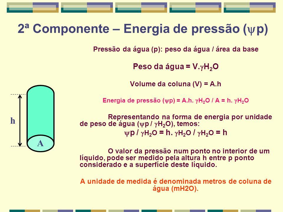 2ª Componente – Energia de pressão (p)